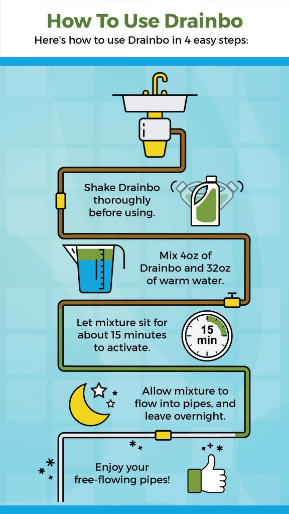 How To Use Drainbo's All Natural Drain Cleaner